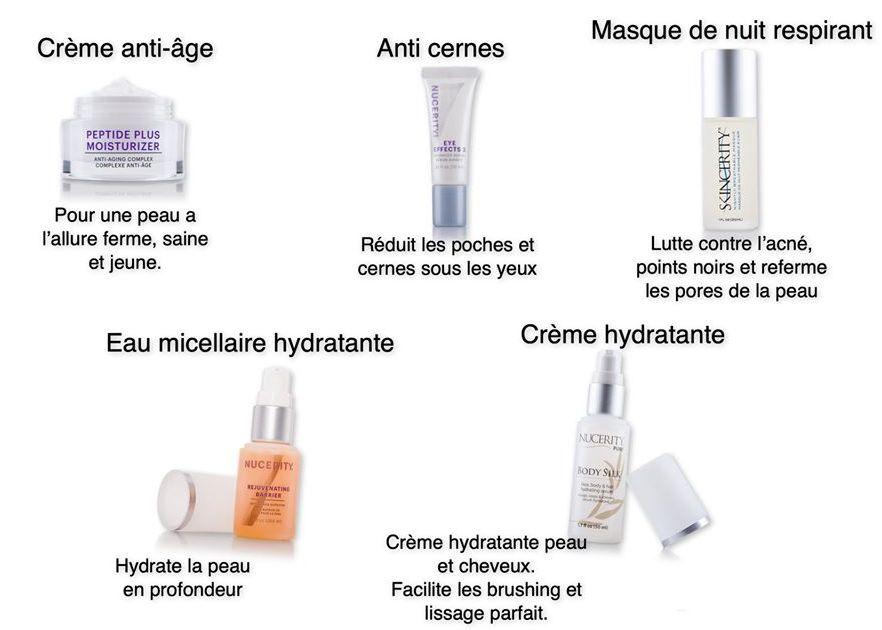 Soin de peau ingrédients naturels